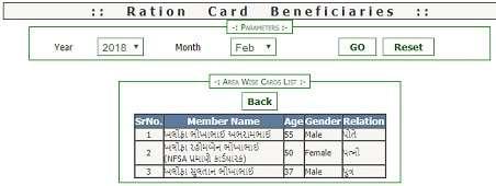 ratson card list